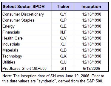1sector-tbl-eff