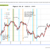 Fig 4 Yield Curve 12-13-13