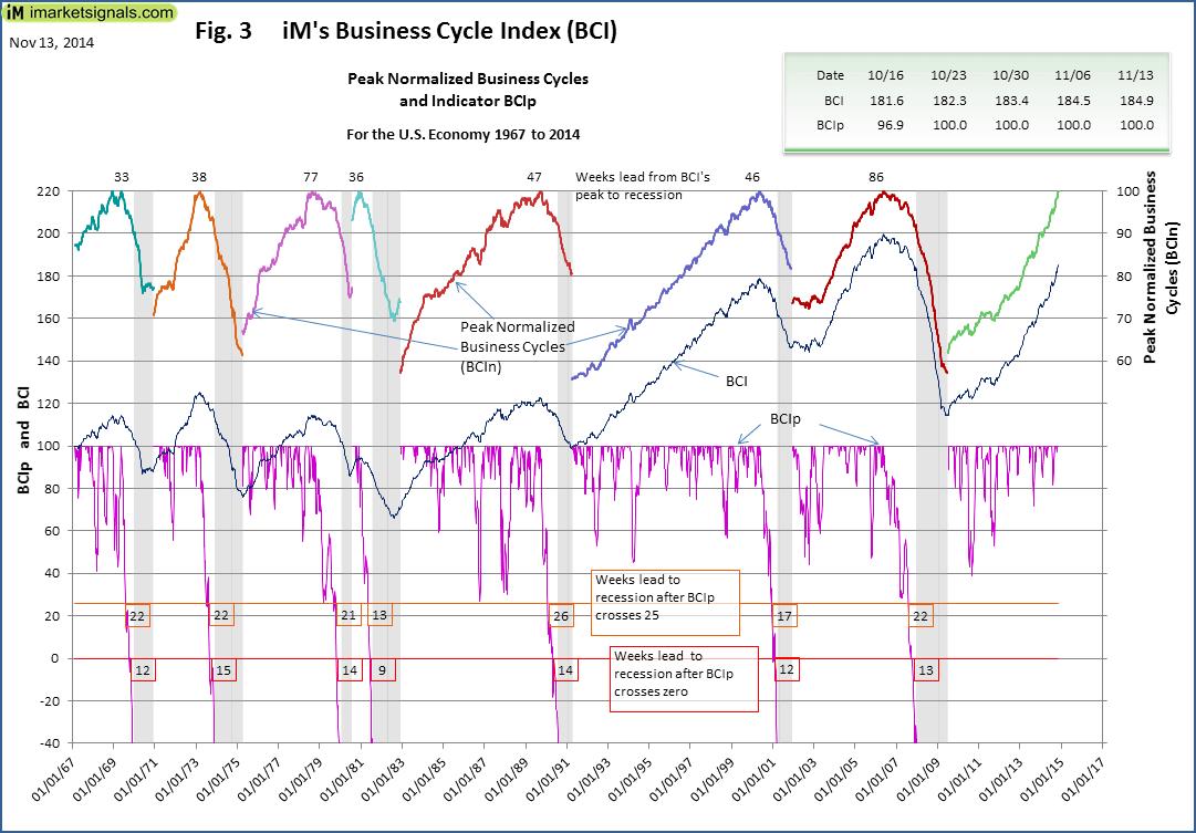 BCI-Fig-1-11-13-14