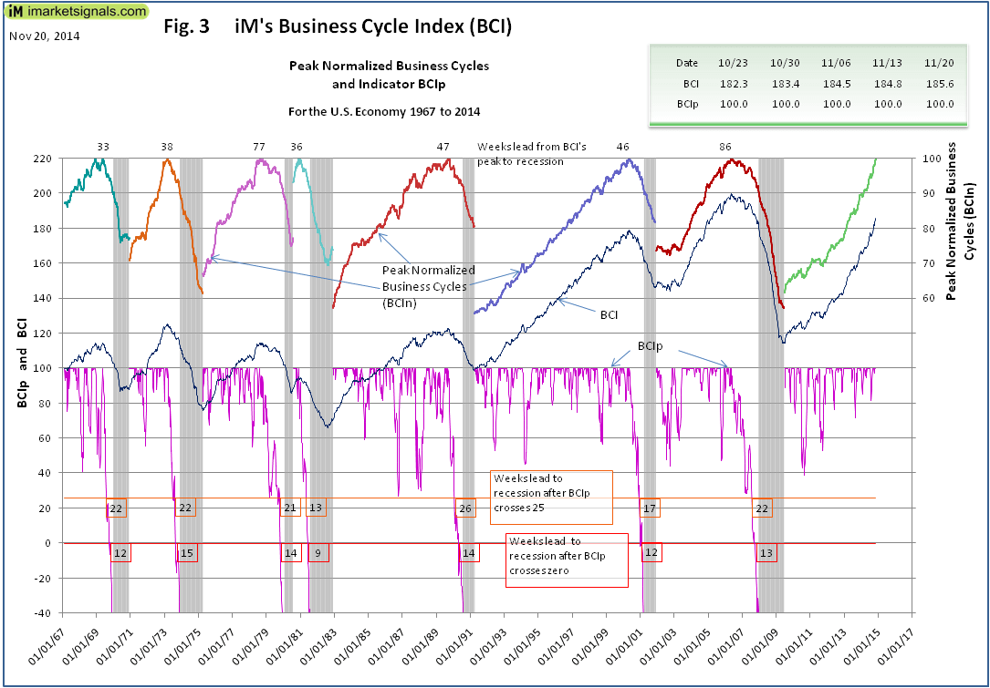 BCI-Fig-1-11-20-14