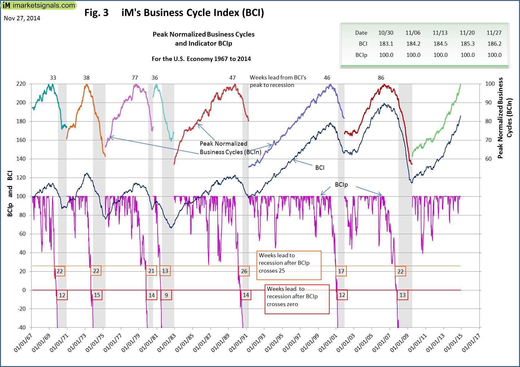 BCI-Fig-1-11-27-14