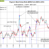 Fig-4.-11-28-2014