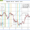 Fig-5.-12-5-2014