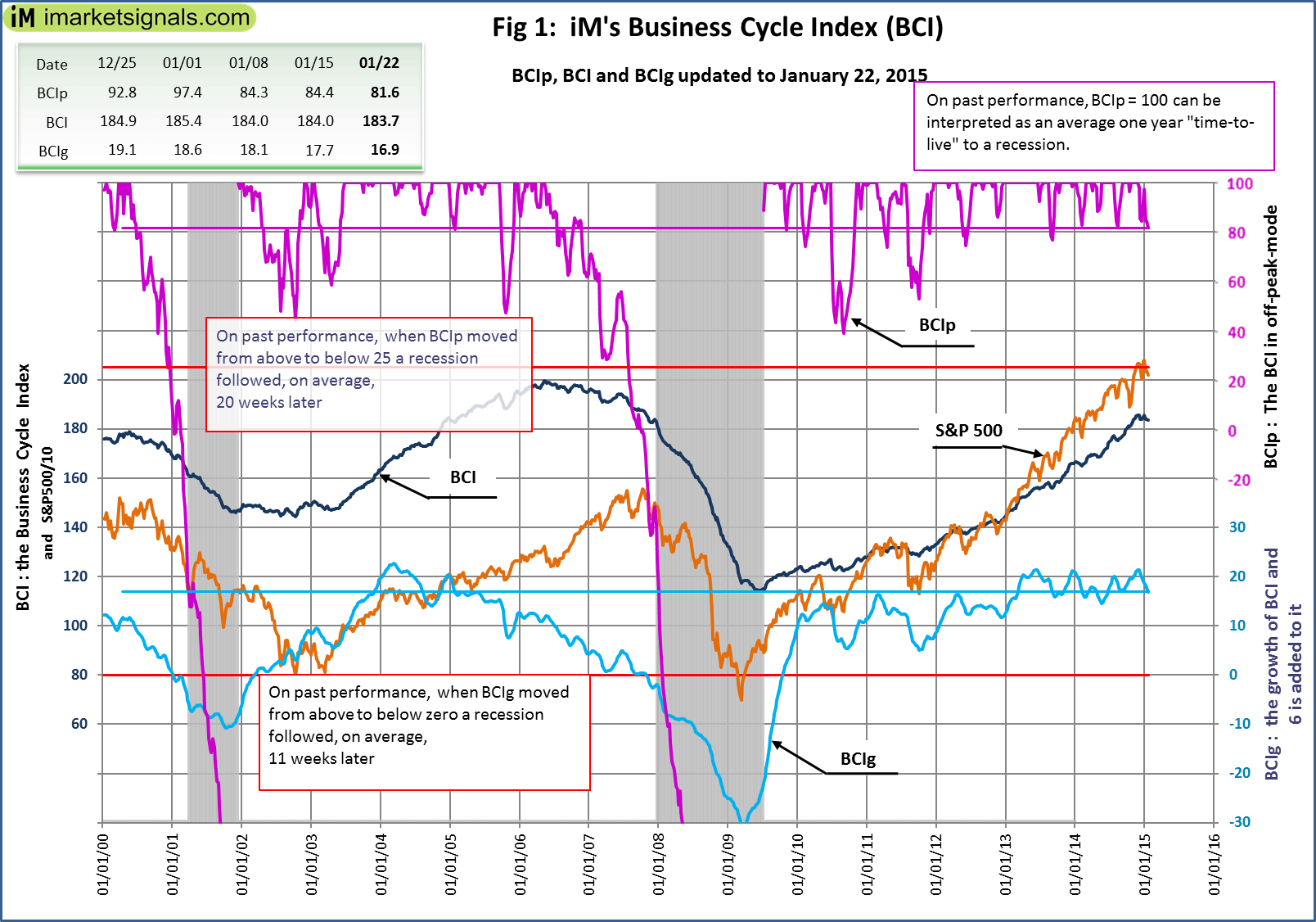 BCI-Fig-1-1-23-15