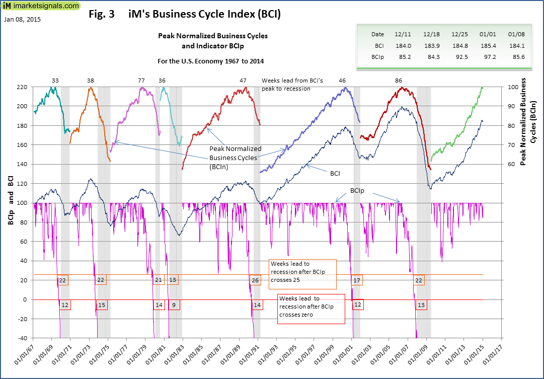 BCI-Fig-1-1-8-2015