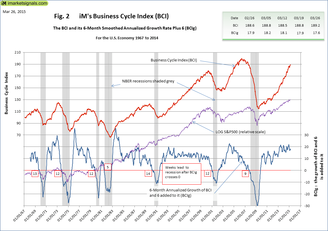BCI-Fig-2-3-26-2015