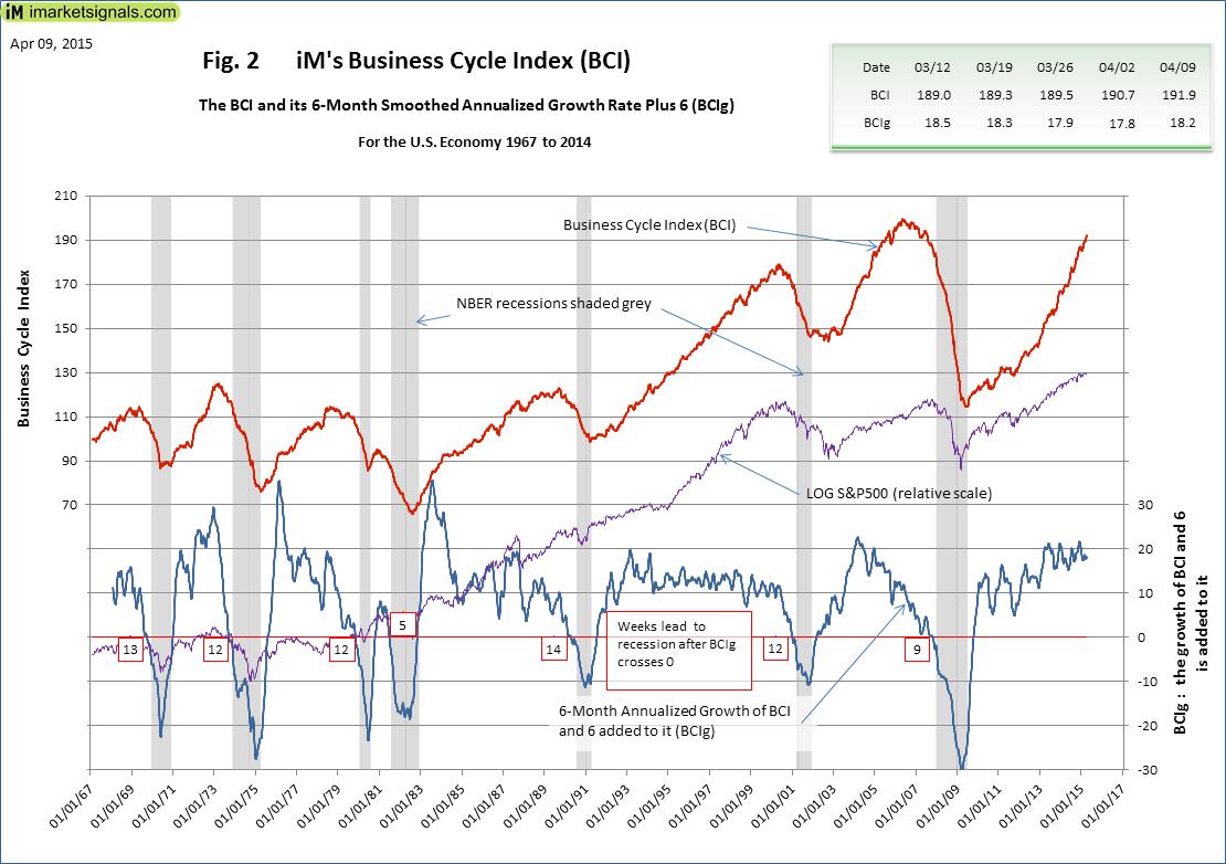 BCI-Fig-2-4-9-2015