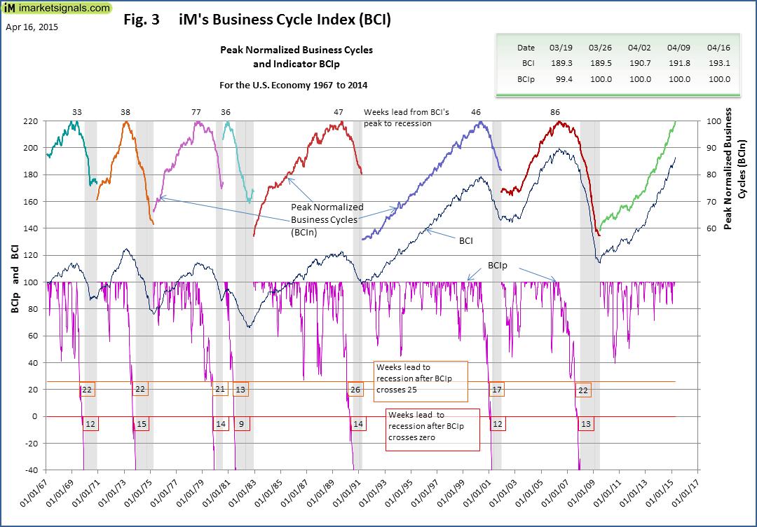 BCI-Fig-3-4-16-2015