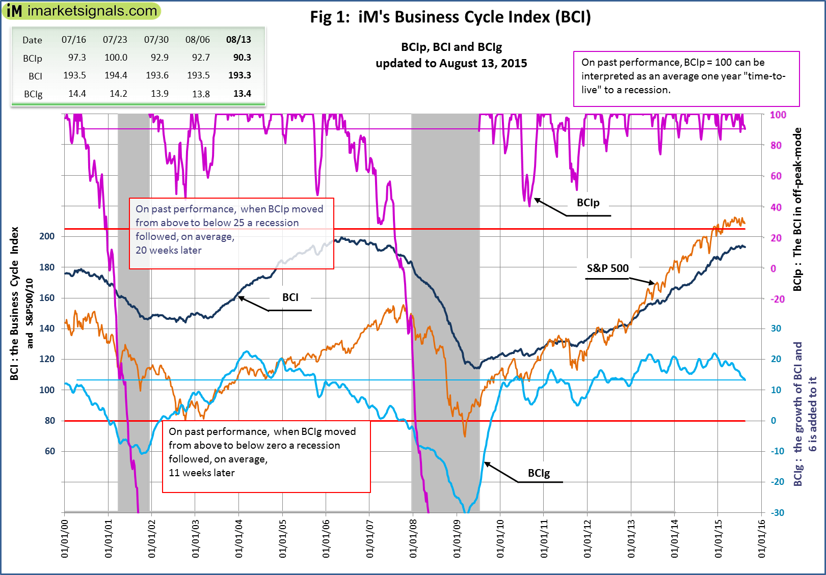 BCI-Fig-1-8-13-2015