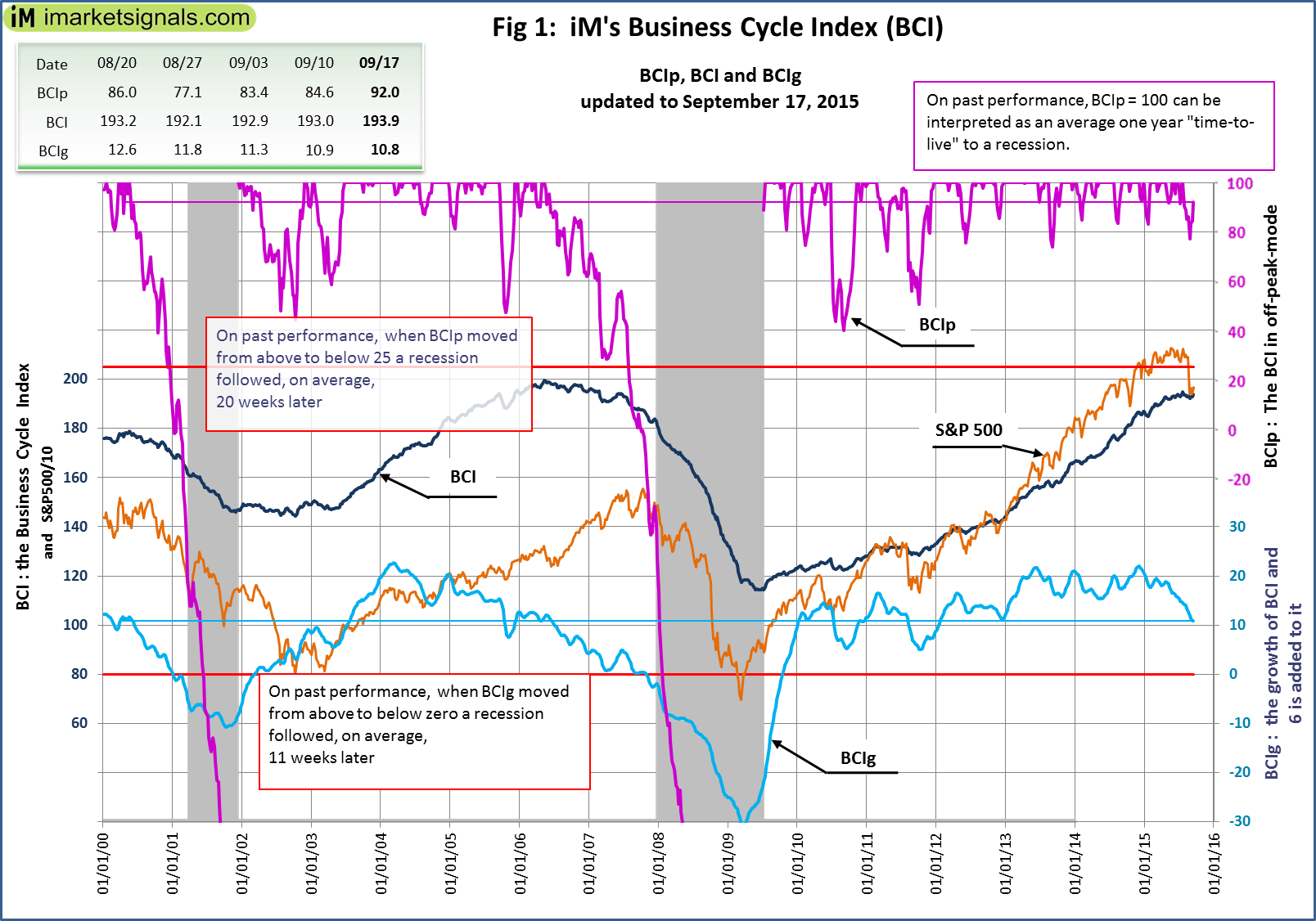 BCI-Fig-1-9-17-2015