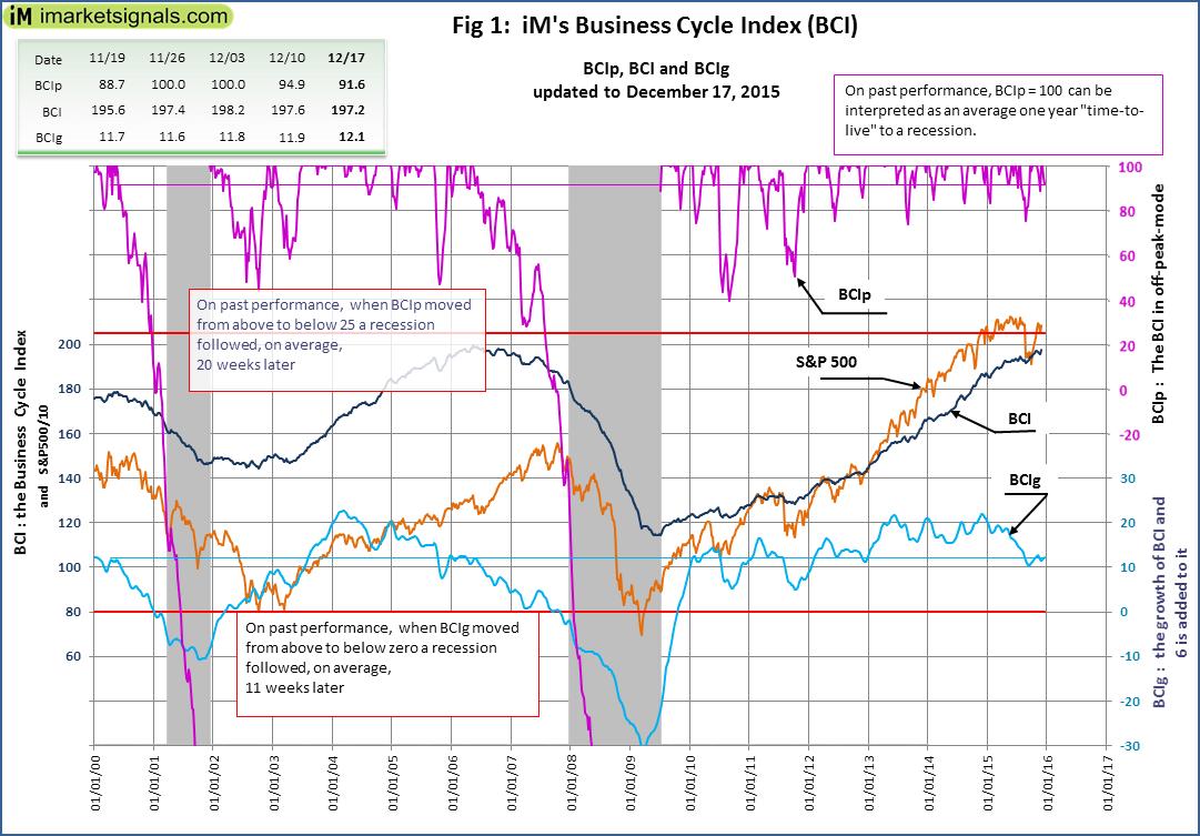BCI-Fig-1-12-17-2015