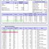 34-iM-Top5XLUSelect-11-10-2020