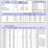 28-iM-Top5XLPSelect-12-15-2020