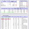 28-iM-Top5XLPSelect-12-22-2020