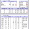 28-iM-Top5XLPSelect-12-8-2020