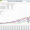 28-1.iM-Top5XLPSelect-2-2-2021