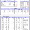 28-iM-Top5XLPSelect-2-17-2021