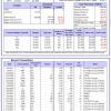 28-iM-Top5XLPSelect-2-2-2021