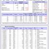 34-iM-Top5XLUSelect-2-2-2021
