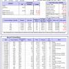 34-iM-Top5XLUSelect-2-9-2021