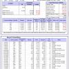 37-iM-Top5XLBSelect-2-2-2021