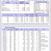 37-iM-Top5XLBSelect-2-9-2021