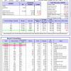 34-iM-Top5XLUSelect-3-30-2021