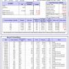 34-iM-Top5XLUSelect-4-13-2021