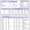 34-iM-Top5XLUSelect-4-20-2021