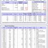 28-iM-Top5XLPSelect-5-18-2021