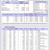 38-iM-Top5QQQSelect-5-25-2021