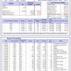 38-iM-Top5QQQSelect-7-20-2021