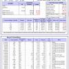 28-iM-Top5XLPSelect-9-14-2021